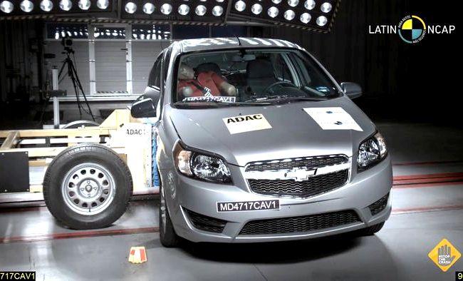 Chevrolet Aveo краш тест