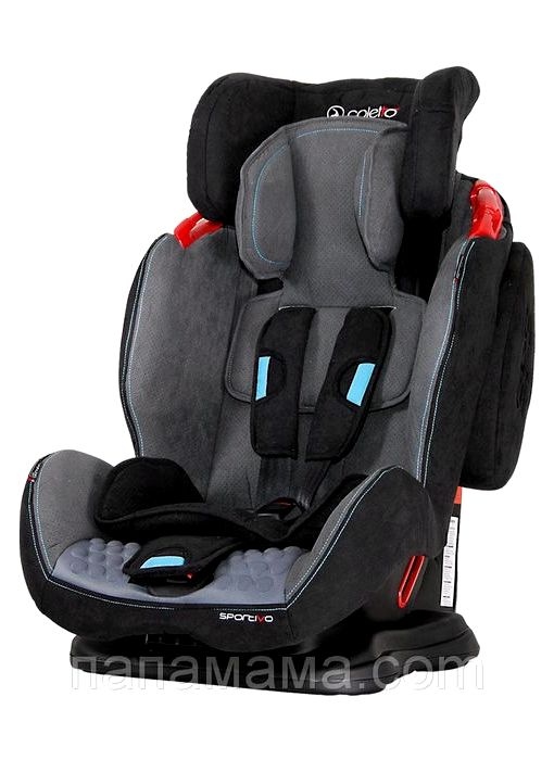 Coletto Sportivo Only Isofix краш тест