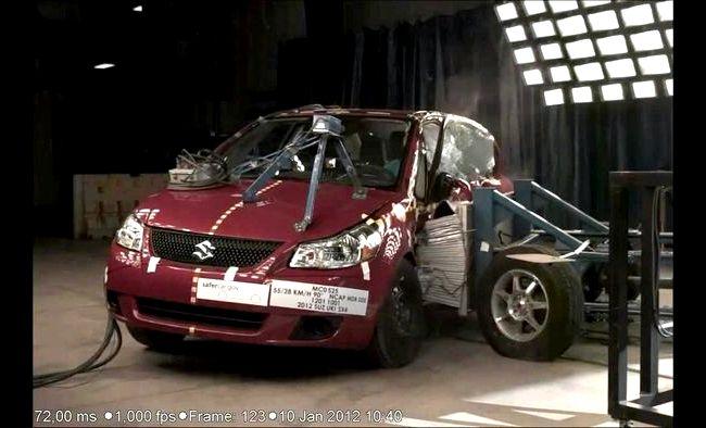 Краш тест Suzuki New Sx4