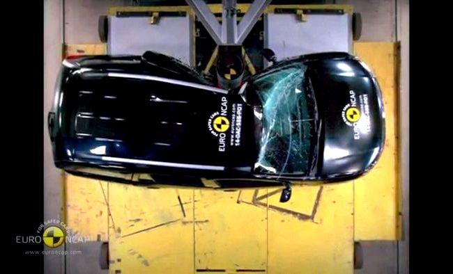 Renault Logan 2014 краш тест