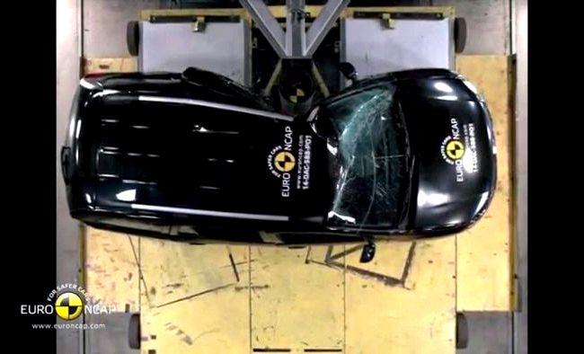 Renault Logan 2014 краш тест получил максимальное количество баллов