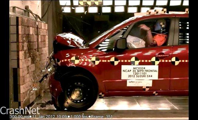 Suzuki Sx4 краш тест